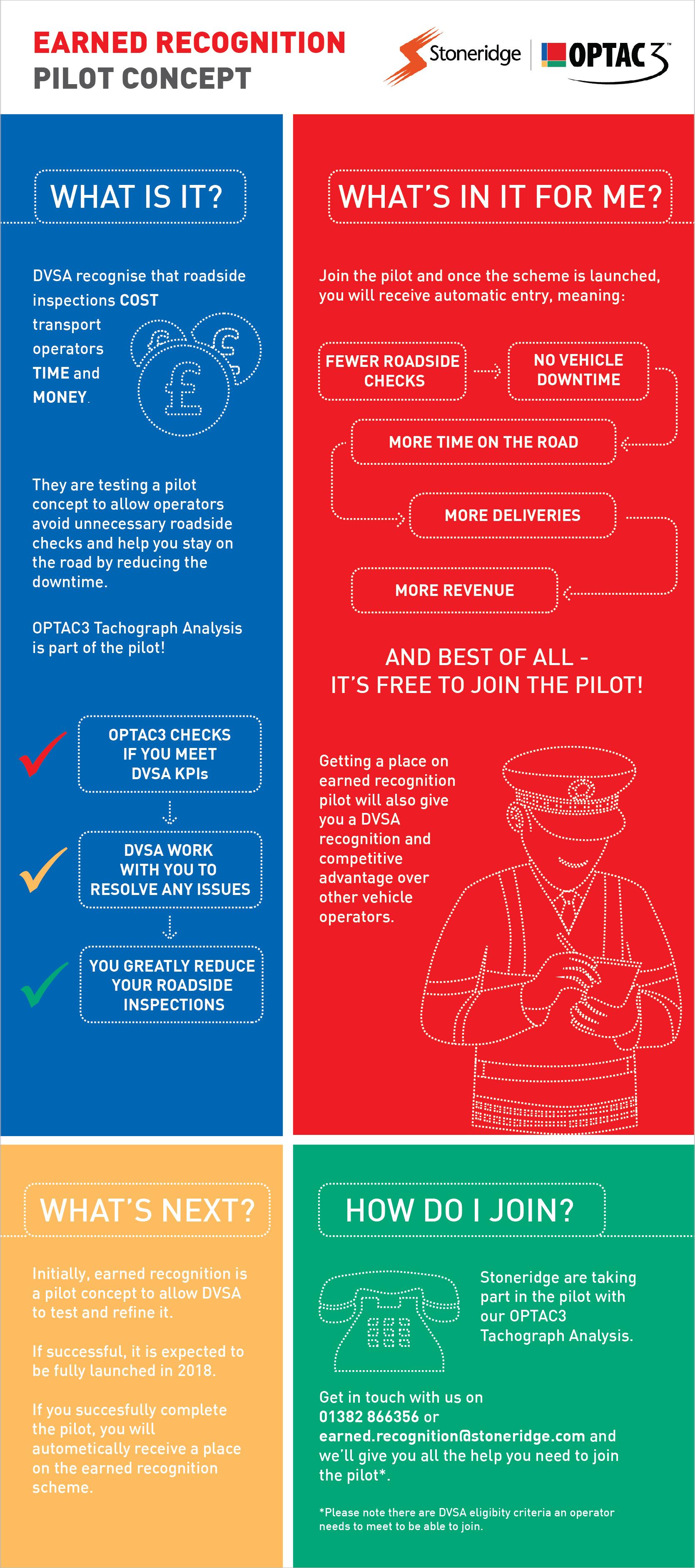 ER_infographics_FINAL_800px