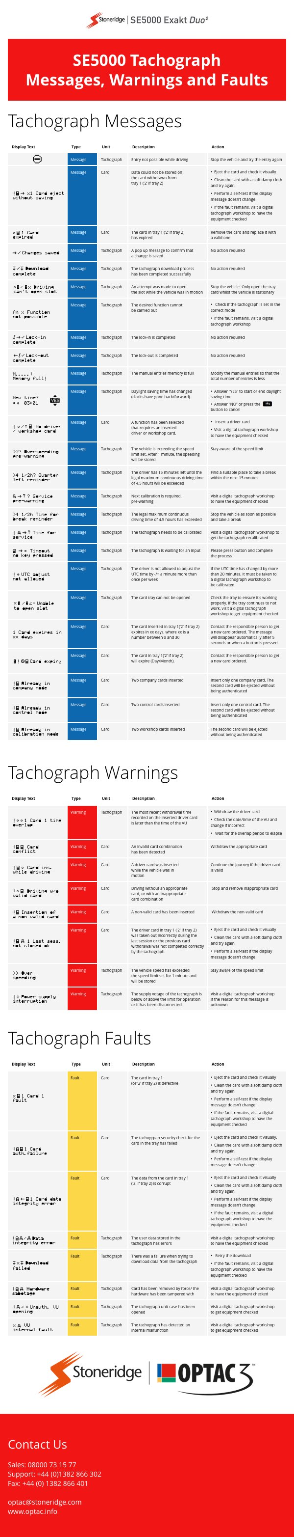 OPTAC_Messages,Warnings&Errors_Infographic_Design_02